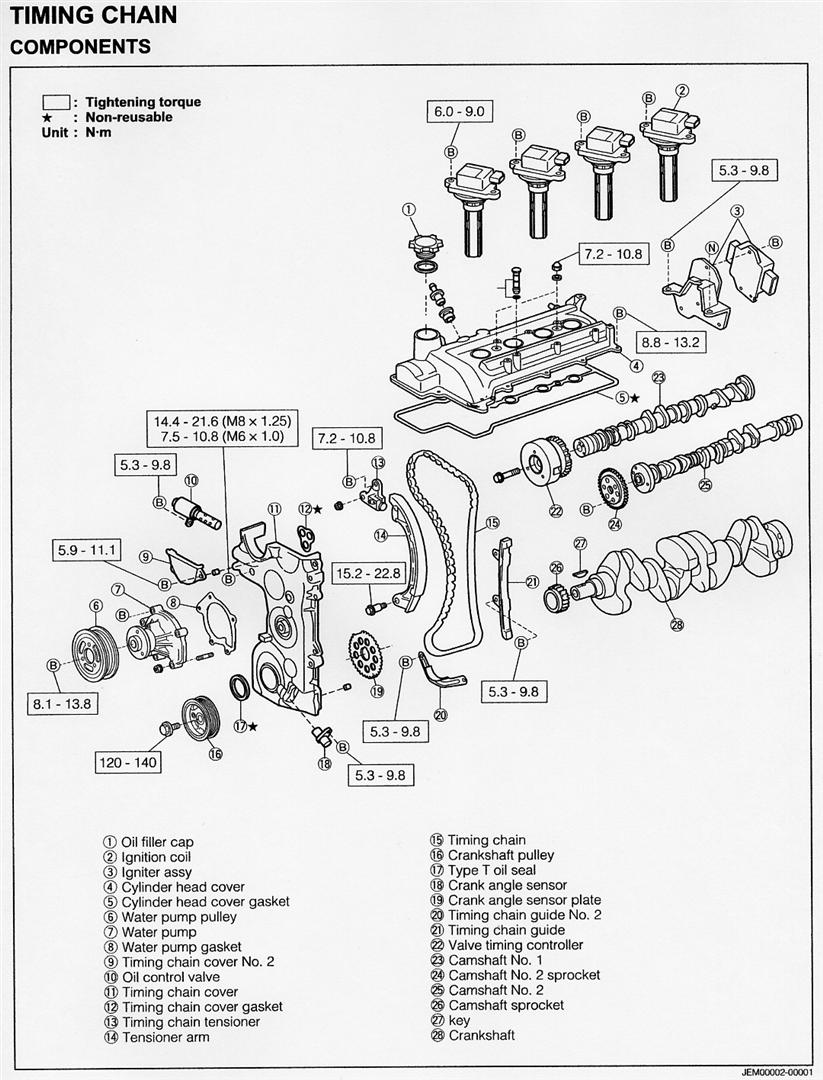 yrv timing chain
