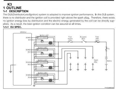 daihatsu charmant wiring diagram gallery | daihatsu drivers club uk 91 daihatsu rocky wiring diagram